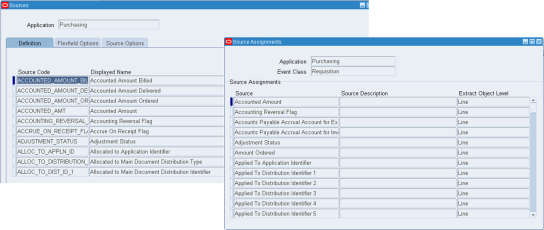 R12 SLA Sources Breakdown | Oracle Federal Applications